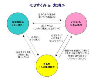 3sukumi.png