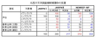 newrepnp_catch.png